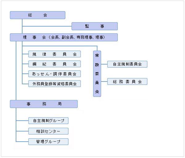 日本商品先物取引協会|協会概要